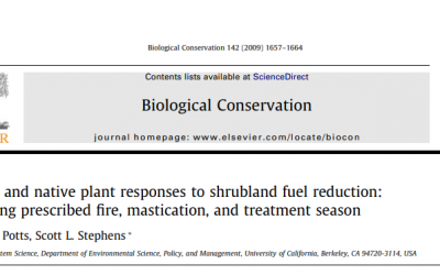 Invasive and native plant responses to shrubland fuel reduction: comparing prescribed fire, mastication, and treatment season