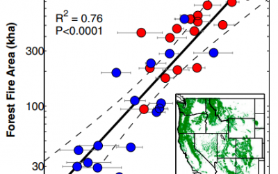 Impact of anthropogenic climate change on wildfire across western US forests