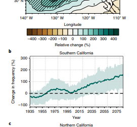 Increase Precip Volatility SwainetIncreasing precipitation volatility in twenty-first- century Californiaal 2018