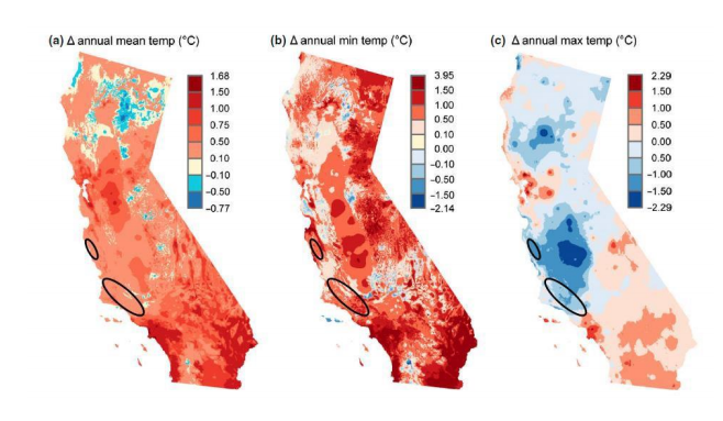 A summary of current trends and probable future trends in climate and climate-driven processes in the Los Padres National Forest and neighboring lands